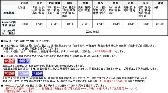 送料改定201904